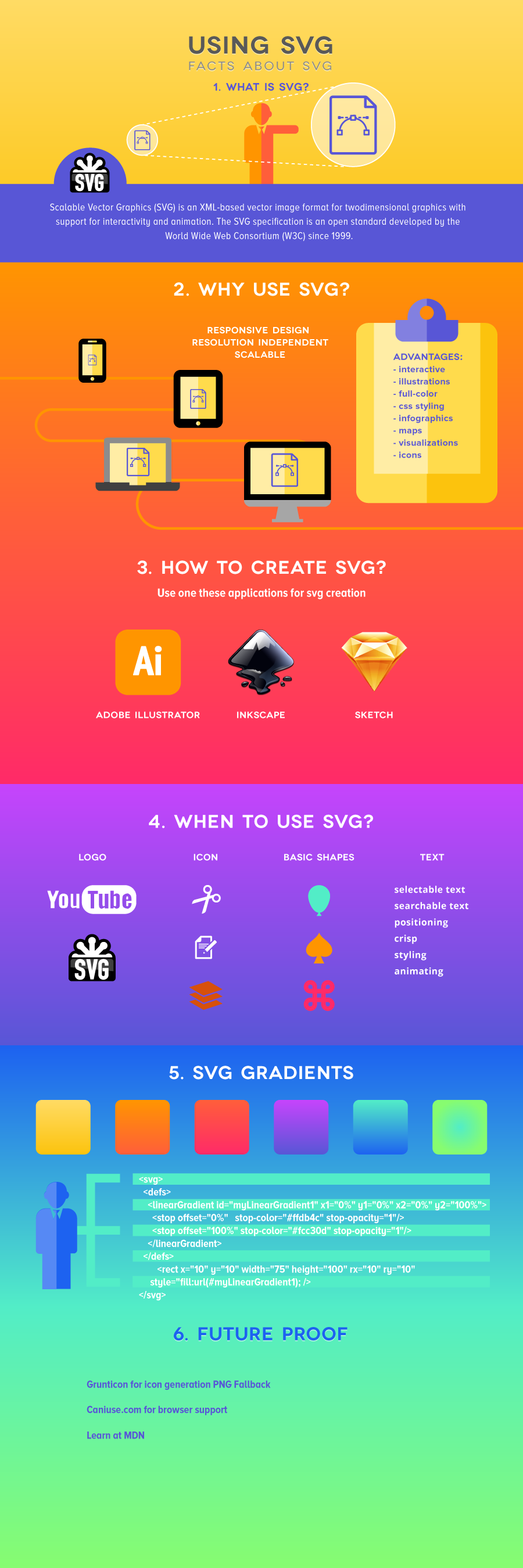 Creating a scalable infographic using SVG