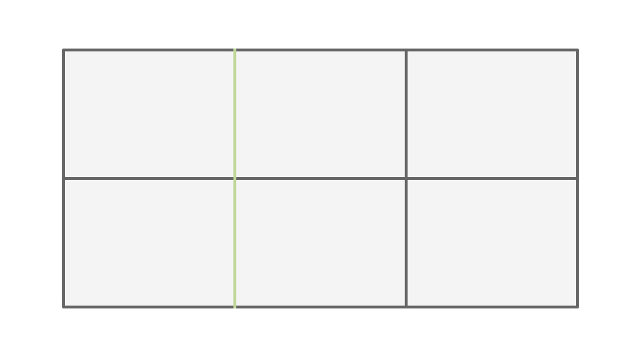 css grid layout terminology