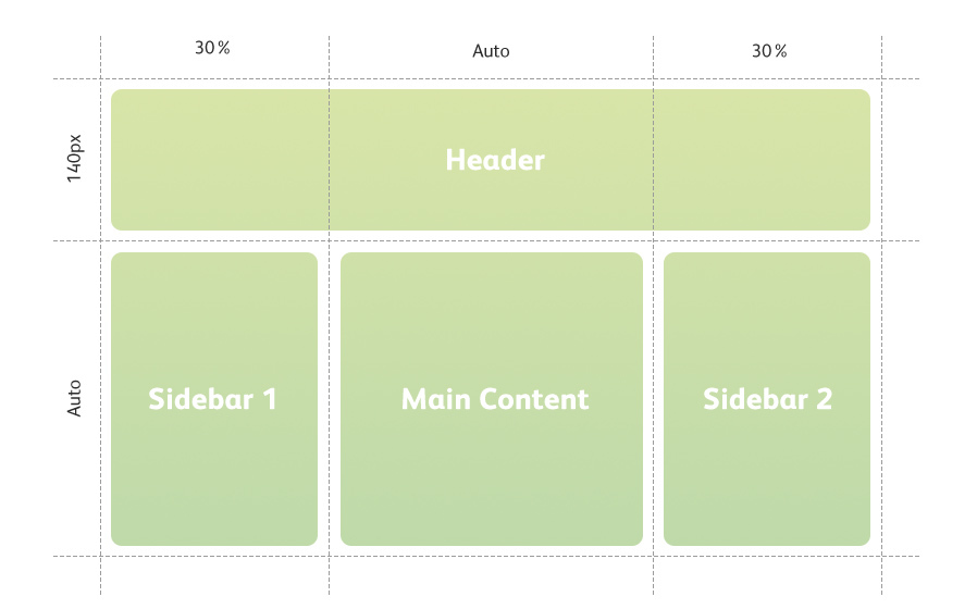 A beginners guide to css grid layout medialoot for Html css grid